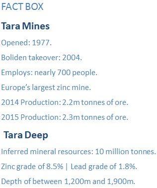 Tara Deep Fact